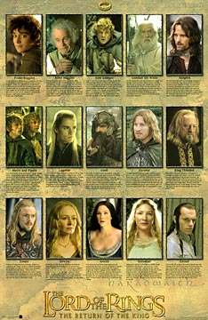 Lord Of The Rings Characters Alphabetical